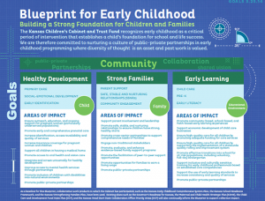 Blueprint for early childhood kansas childrens cabinet and trust goals malvernweather Gallery