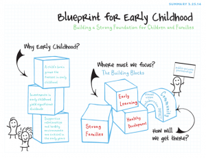 Blueprint for early childhood kansas childrens cabinet and trust napkin malvernweather Images