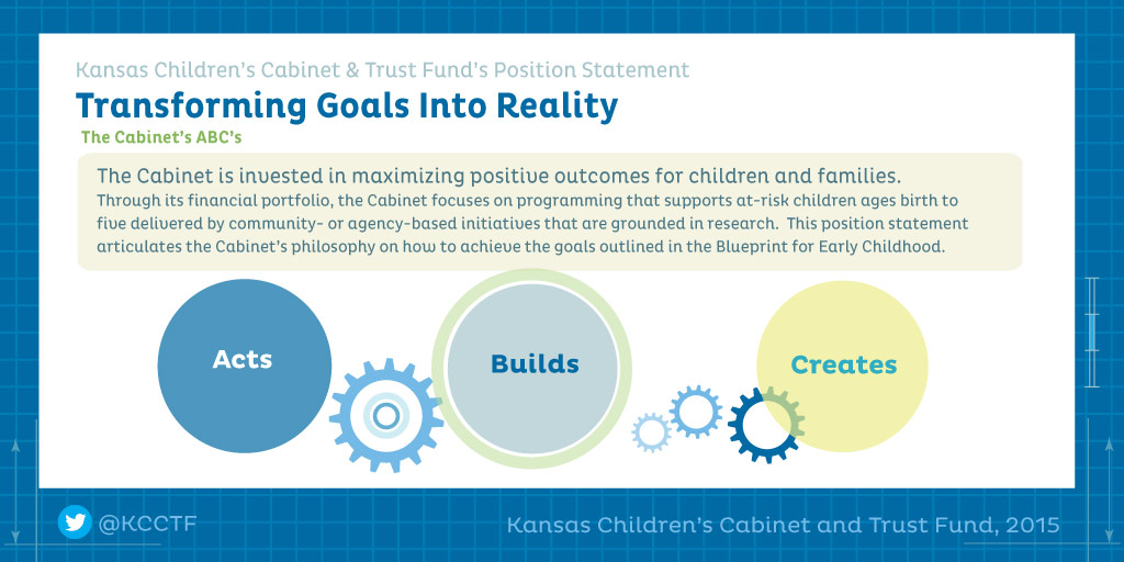 Snapshots kansas childrens cabinet and trust fund 900 sw healthy brains are developed in environments that are loving encourage exploration and responsive malvernweather Image collections